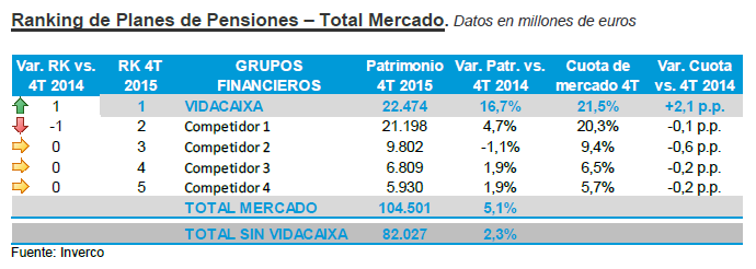 ranking-planes-pensiones.png